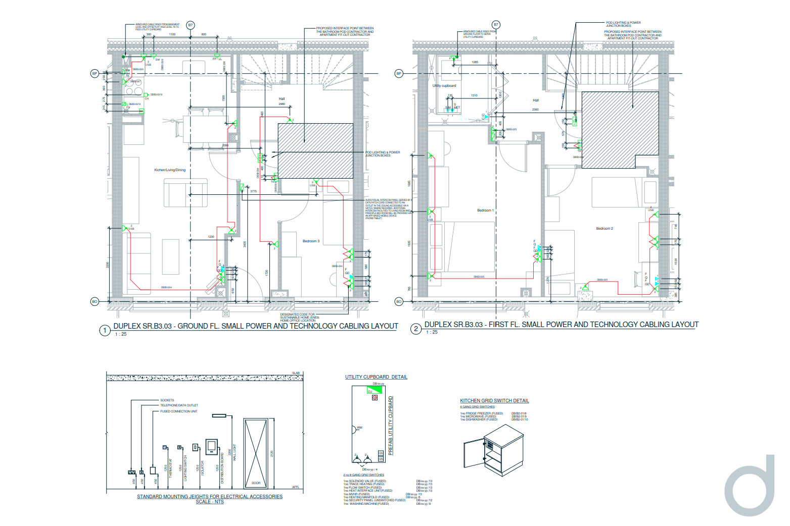 Oaklands House Technology Cabling Layout